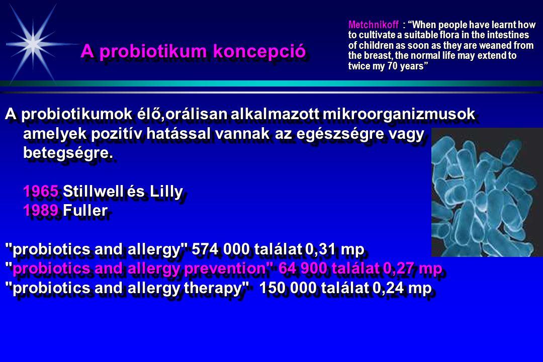 A probiotikum koncepció A probiotikumok élő,orálisan alkalmazott mikroorganizmusok amelyek pozitív hatással vannak az egészségre vagy betegségre. 1965