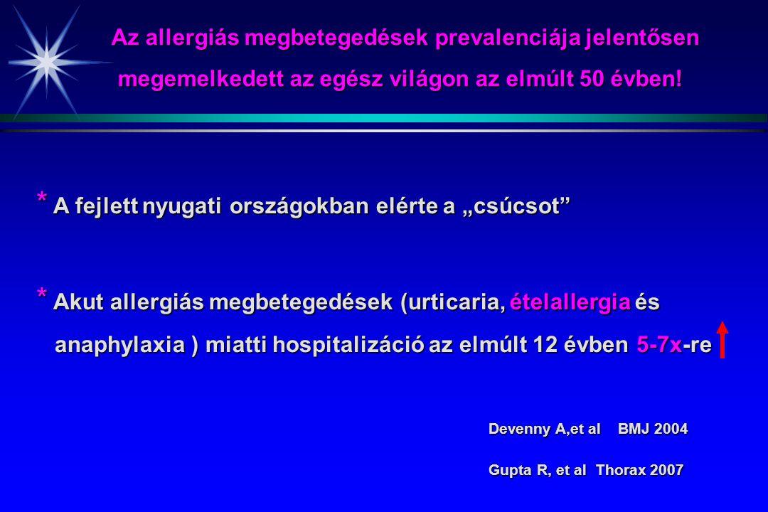 """* A fejlett nyugati országokban elérte a """"csúcsot * Akut allergiás megbetegedések (urticaria, ételallergia és anaphylaxia ) miatti hospitalizáció az elmúlt 12 évben 5-7x-re anaphylaxia ) miatti hospitalizáció az elmúlt 12 évben 5-7x-re Devenny A,et al BMJ 2004 Devenny A,et al BMJ 2004 Gupta R, et al Thorax 2007 Gupta R, et al Thorax 2007 Az allergiás megbetegedések prevalenciája jelentősen megemelkedett az egész világon az elmúlt 50 évben."""