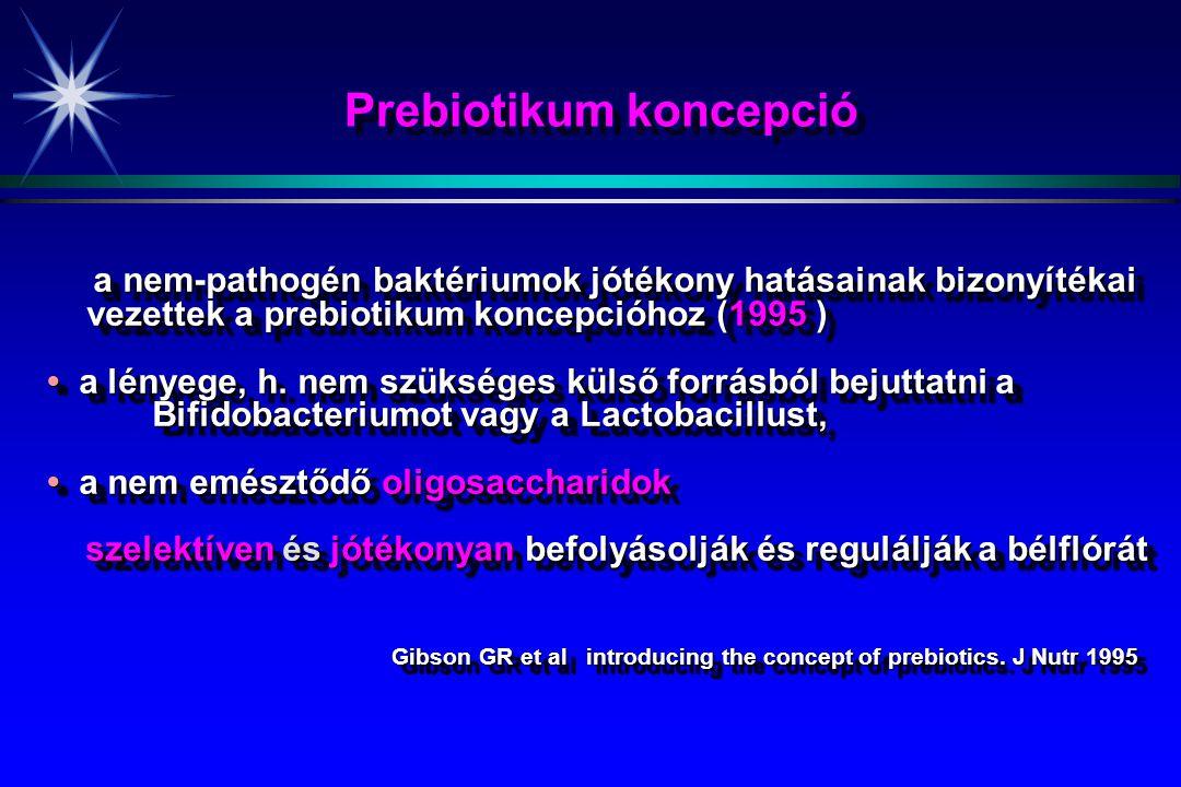 Prebiotikum koncepció a nem-pathogén baktériumok jótékony hatásainak bizonyítékai vezettek a prebiotikum koncepcióhoz (1995 ) a nem-pathogén baktériumok jótékony hatásainak bizonyítékai vezettek a prebiotikum koncepcióhoz (1995 ) a lényege, h.