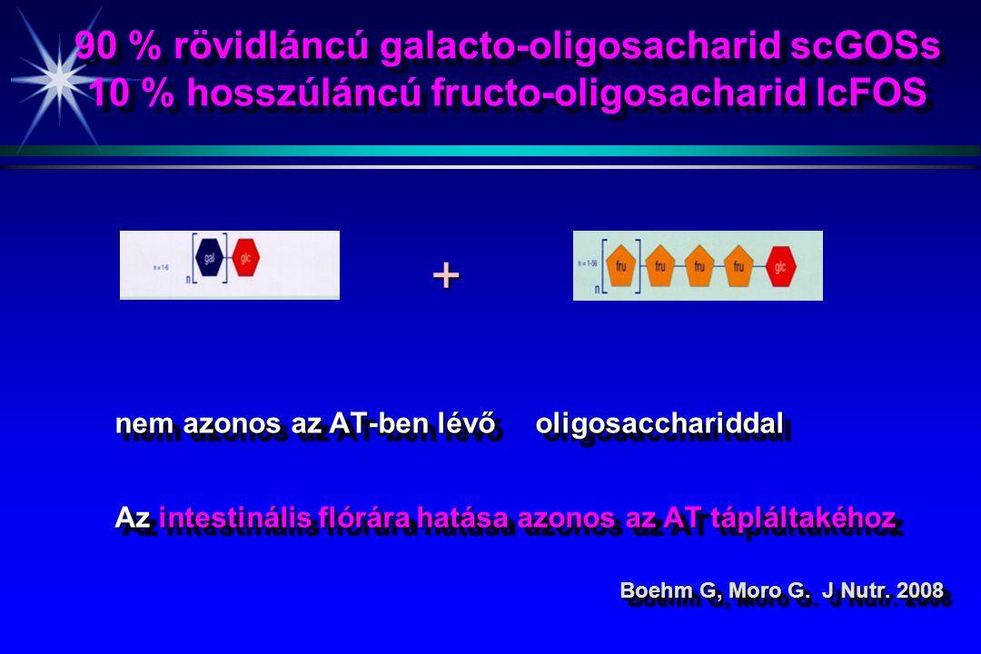 90 % rövidláncú galacto-oligosacharid scGOSs 10 % hosszúláncú fructo-oligosacharid lcFOS nem azonos az AT-ben lévő oligosacchariddal Az intestinális flórára hatása azonos az AT tápláltakéhoz Boehm G, Moro G.