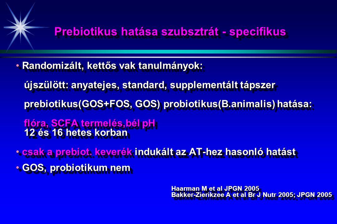 Prebiotikus hatása szubsztrát - specifikus Randomizált, kettős vak tanulmányok: Randomizált, kettős vak tanulmányok: újszülött: anyatejes, standard, supplementált tápszer újszülött: anyatejes, standard, supplementált tápszer prebiotikus(GOS+FOS, GOS) probiotikus(B.animalis) hatása: prebiotikus(GOS+FOS, GOS) probiotikus(B.animalis) hatása: flóra, SCFA termelés,bél pH flóra, SCFA termelés,bél pH 12 és 16 hetes korban 12 és 16 hetes korban csak a prebiot.