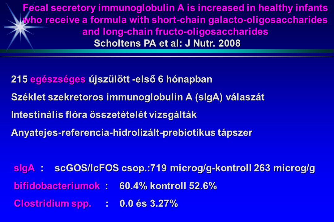215 egészséges újszülött -első 6 hónapban Széklet szekretoros immunoglobulin A (sIgA) válaszát Intestinális flóra összetételét vizsgálták Anyatejes-referencia-hidrolizált-prebiotikus tápszer sIgA : scGOS/lcFOS csop.:719 microg/g-kontroll 263 microg/g sIgA : scGOS/lcFOS csop.:719 microg/g-kontroll 263 microg/g bifidobacteriumok : 60.4% kontroll 52.6% bifidobacteriumok : 60.4% kontroll 52.6% Clostridium spp.