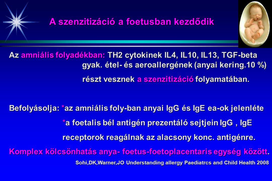 Az amniális folyadékban: TH2 cytokinek IL4, IL10, IL13, TGF-beta gyak. étel- és aeroallergének (anyai kering.10 %) részt vesznek a szenzitizáció folya