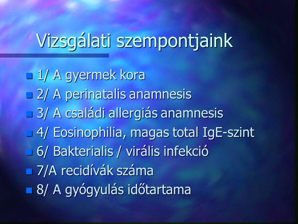 Vizsgálati szempontjaink n 1/ A gyermek kora n 2/ A perinatalis anamnesis n 3/ A családi allergiás anamnesis n 4/ Eosinophilia, magas total IgE-szint n 6/ Bakterialis / virális infekció n 7/A recidívák száma n 8/ A gyógyulás időtartama