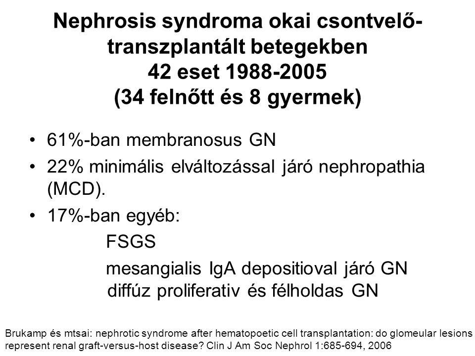 Nephrosis syndroma okai csontvelő- transzplantált betegekben 42 eset 1988-2005 (34 felnőtt és 8 gyermek) 61%-ban membranosus GN 22% minimális elváltozással járó nephropathia (MCD).