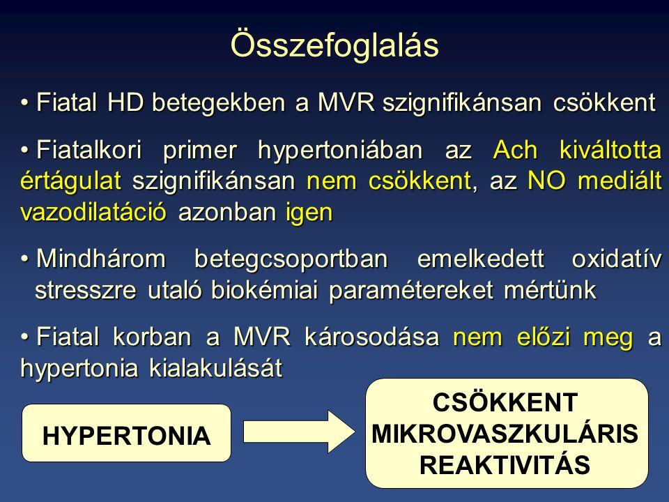 Összefoglalás Fiatal HD betegekben a MVR szignifikánsan csökkent Fiatal HD betegekben a MVR szignifikánsan csökkent Fiatalkori primer hypertoniában az