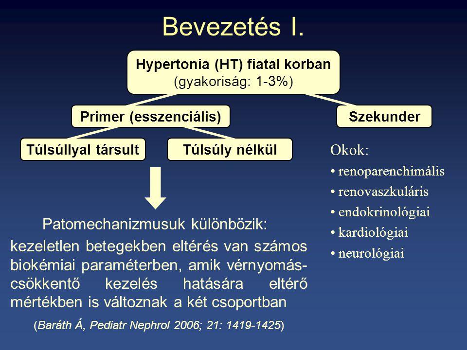 Szekunder Bevezetés I. Hypertonia (HT) fiatal korban (gyakoriság: 1-3%) Okok: renoparenchimális renovaszkuláris endokrinológiai kardiológiai neurológi