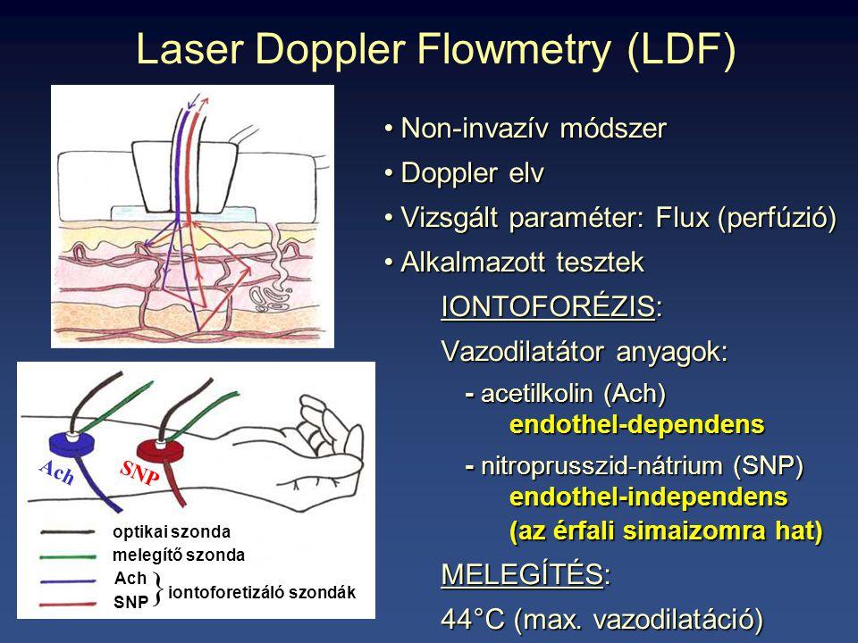 Laser Doppler Flowmetry (LDF) Non-invazív módszerNon-invazív módszer Doppler elvDoppler elv Vizsgált paraméter: Flux (perfúzió)Vizsgált paraméter: Flu