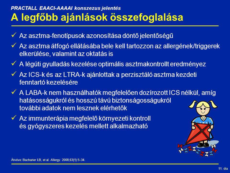 11. dia A legfőbb ajánlások összefoglalása Az asztma-fenotípusok azonosítása döntő jelentőségű Az asztma átfogó ellátásába bele kell tartozzon az alle