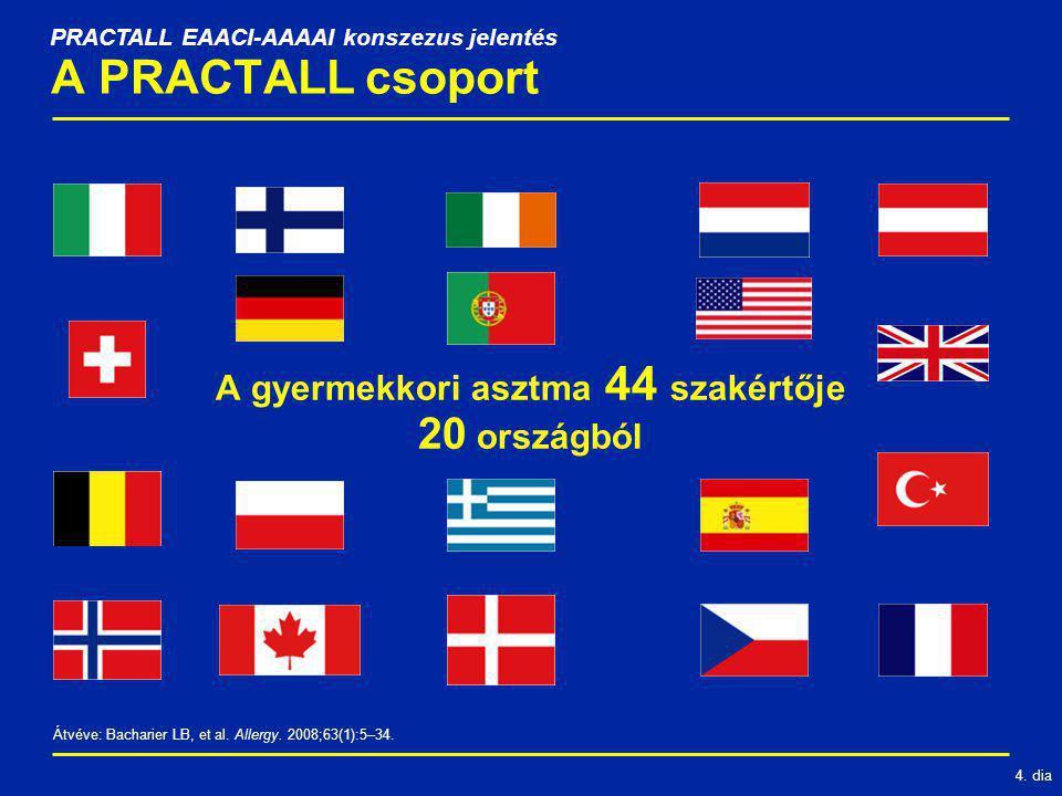 4. dia A PRACTALL csoport A gyermekkori asztma 44 szakértője 20 országból PRACTALL EAACI-AAAAI konszezus jelentés Átvéve: Bacharier LB, et al. Allergy
