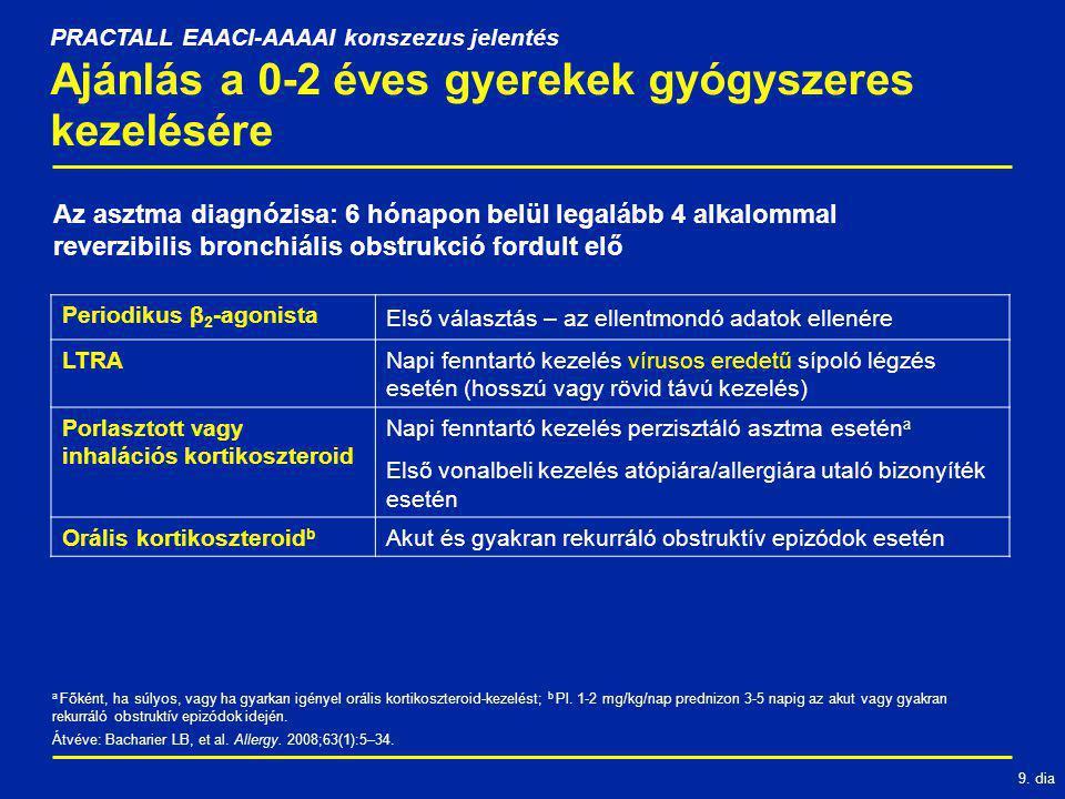 9. dia Ajánlás a 0-2 éves gyerekek gyógyszeres kezelésére Periodikus β 2 -agonista Első választás – az ellentmondó adatok ellenére LTRA Napi fenntartó