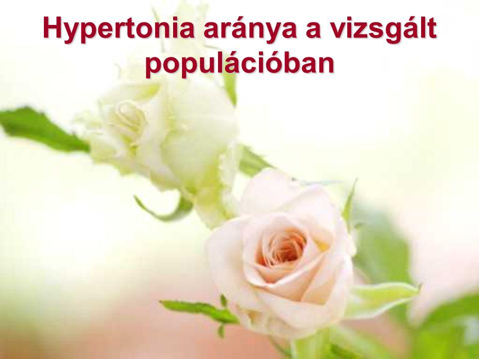 Hypertonia aránya a vizsgált populációban