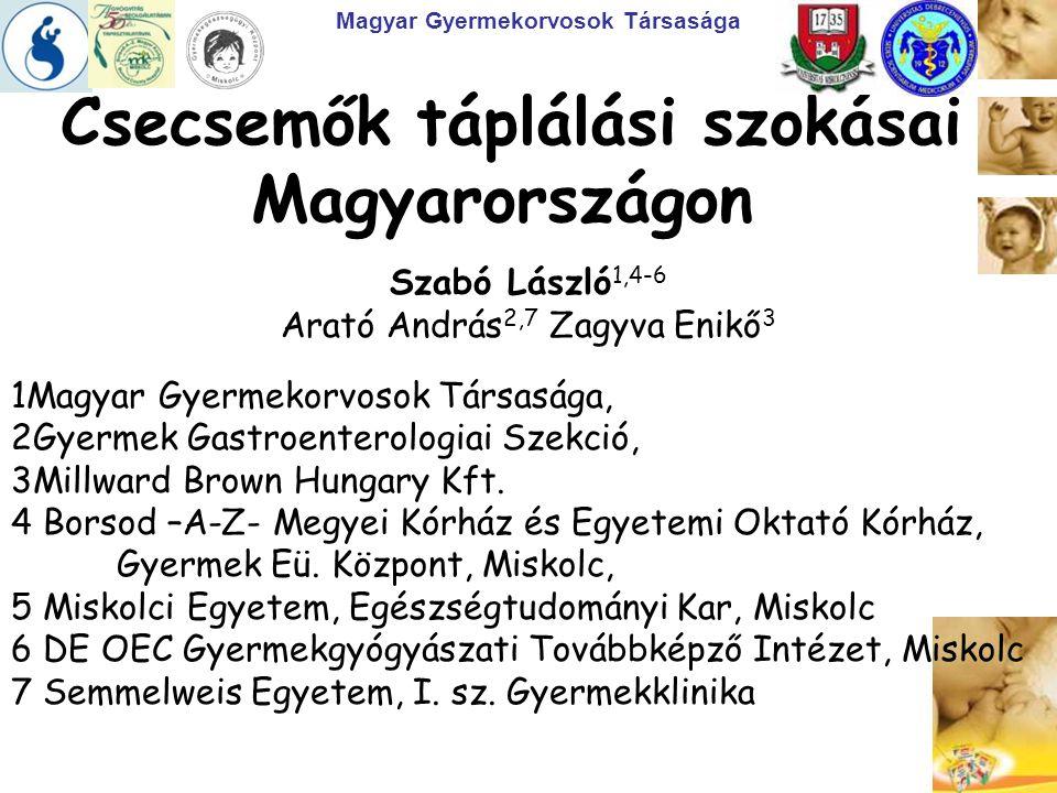 Magyar Gyermekorvosok Társasága Cumisüveg és Tudomány 6-12 hónapos csecsemők tejalapú táplálásának irányelvei és azok megvalósulása a valóságban