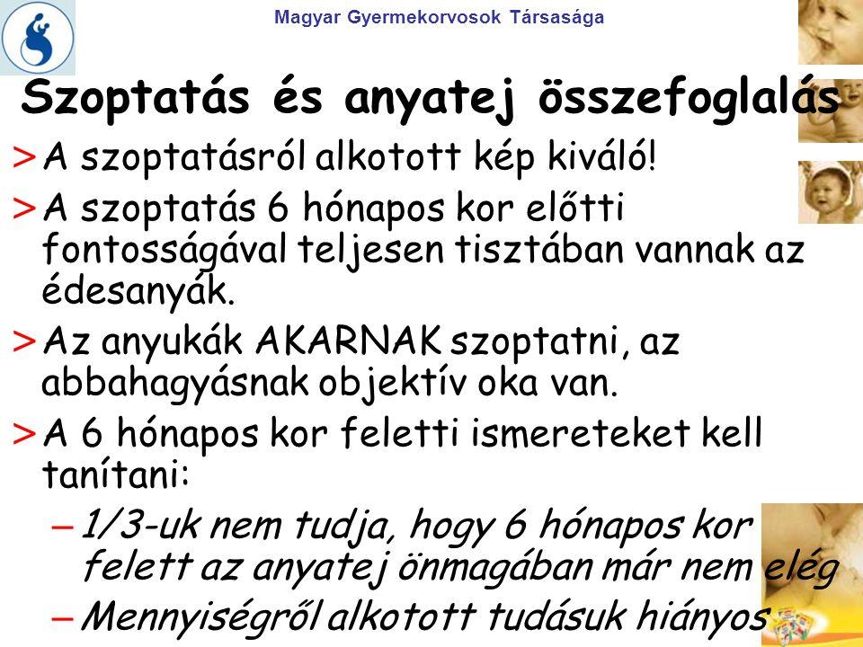 Magyar Gyermekorvosok Társasága Szoptatás és anyatej összefoglalás > A szoptatásról alkotott kép kiváló! > A szoptatás 6 hónapos kor előtti fontosságá