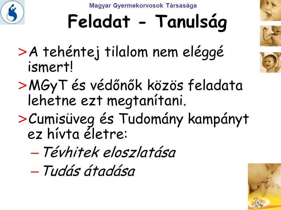 Magyar Gyermekorvosok Társasága Feladat - Tanulság > A tehéntej tilalom nem eléggé ismert! > MGyT és védőnők közös feladata lehetne ezt megtanítani. >
