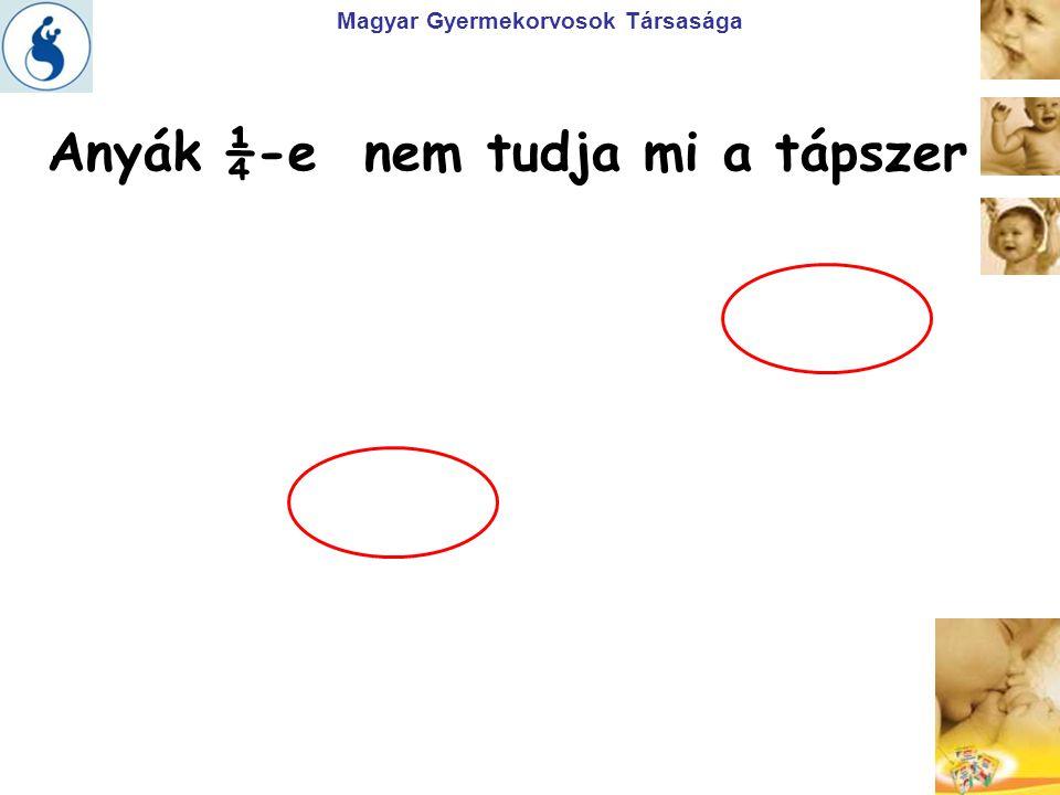 Magyar Gyermekorvosok Társasága Anyák ¼-e nem tudja mi a tápszer