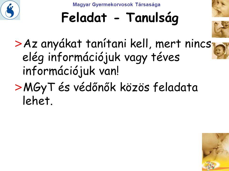 Magyar Gyermekorvosok Társasága Feladat - Tanulság > Az anyákat tanítani kell, mert nincs elég információjuk vagy téves információjuk van! > MGyT és v