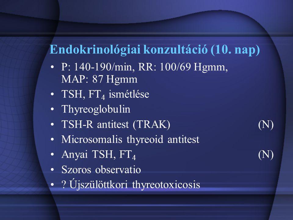 Endokrinológiai konzultáció (10. nap) P: 140-190/min, RR: 100/69 Hgmm, MAP: 87 Hgmm TSH, FT 4 ismétlése Thyreoglobulin TSH-R antitest (TRAK) (N) Micro