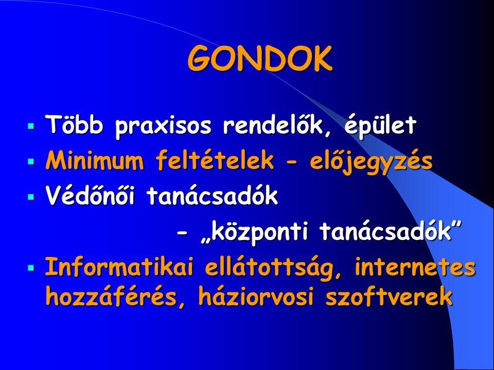 """GONDOK  Több praxisos rendelők, épület  Minimum feltételek - előjegyzés  Védőnői tanácsadók - """"központi tanácsadók""""  Informatikai ellátottság, int"""