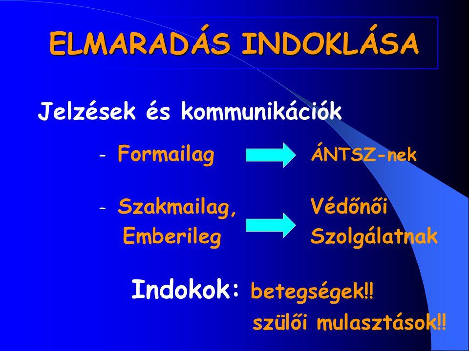 ELMARADÁS INDOKLÁSA Jelzések és kommunikációk – Formailag ÁNTSZ-nek – Szakmailag, Védőnői Emberileg Szolgálatnak Indokok: betegségek!! szülői mulasztá