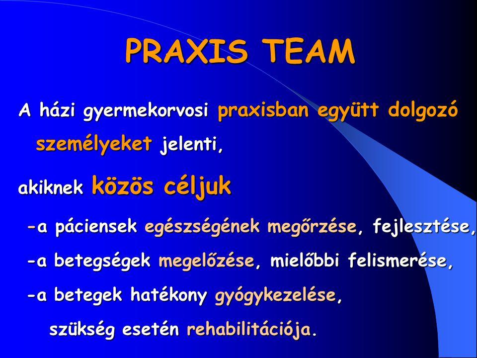 PRAXIS TEAM A házi gyermekorvosi praxisban együtt dolgozó személyeket jelenti, akiknek közös céljuk - a páciensek egészségének megőrzése, fejlesztése,