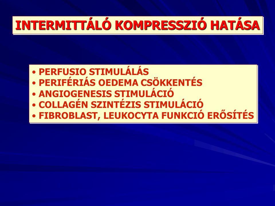 INTERMITTÁLÓ KOMPRESSZIÓ HATÁSA PERFUSIO STIMULÁLÁS PERIFÉRIÁS OEDEMA CSÖKKENTÉS ANGIOGENESIS STIMULÁCIÓ COLLAGÉN SZINTÉZIS STIMULÁCIÓ FIBROBLAST, LEU