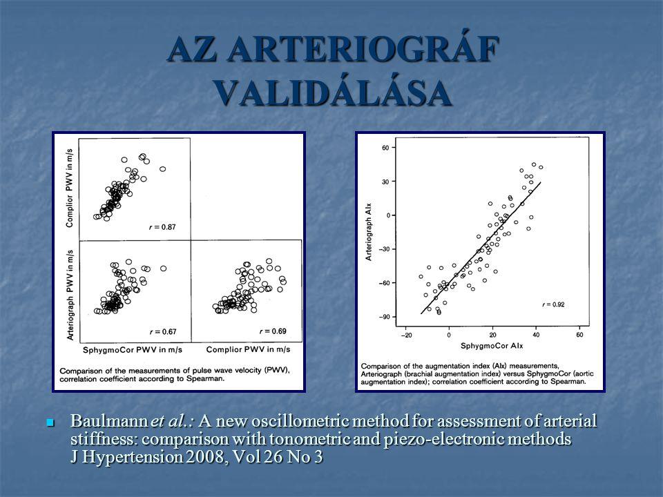AZ ARTERIOGRÁF VALIDÁLÁSA Baulmann et al.: A new oscillometric method for assessment of arterial stiffness: comparison with tonometric and piezo-elect