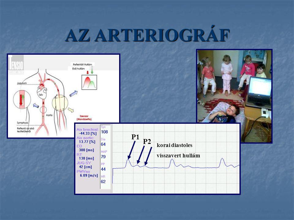 A VIZSGÁLAT CÉLJA Az artériás funkciót jellemző paraméterek (PWVao, Aix, SBPao) normális tartományának, azok életkorral összefüggő fiziológiás változásainak meghatározása egészséges 3-18 éves korú normális testsúlyú és normális vérnyomású gyermekek és serdülők körében.