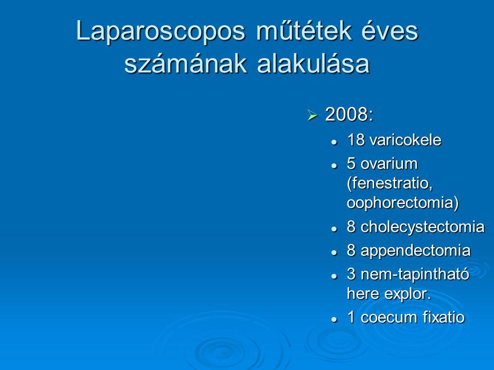 Laparoscopos műtétek éves számának alakulása  2008: 18 varicokele 18 varicokele 5 ovarium (fenestratio, oophorectomia) 5 ovarium (fenestratio, oophorectomia) 8 cholecystectomia 8 cholecystectomia 8 appendectomia 8 appendectomia 3 nem-tapintható here explor.