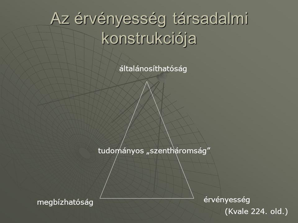 """Az érvényesség társadalmi konstrukciója általánosíthatóság megbízhatóság érvényesség tudományos """"szentháromság"""" (Kvale 224. old.)"""