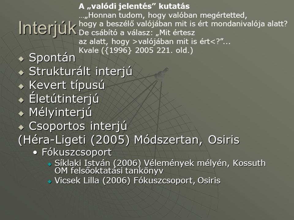 Interjúk  Spontán  Strukturált interjú  Kevert típusú  Életútinterjú  Mélyinterjú  Csoportos interjú (Héra-Ligeti (2005) Módszertan, Osiris Fóku
