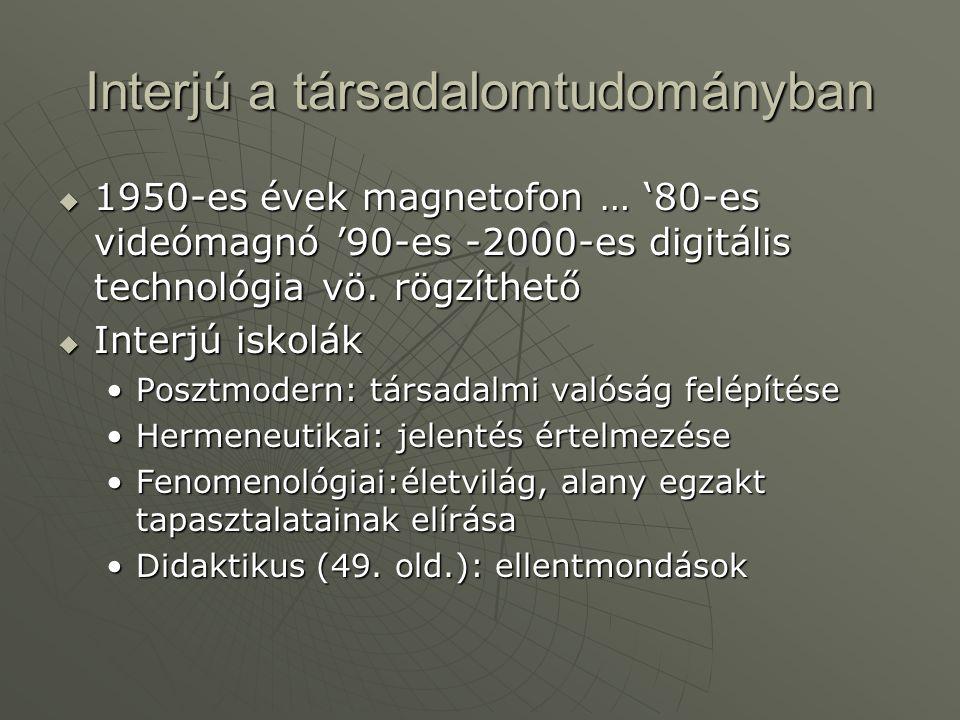 Interjú a társadalomtudományban  1950-es évek magnetofon … '80-es videómagnó '90-es -2000-es digitális technológia vö. rögzíthető  Interjú iskolák P