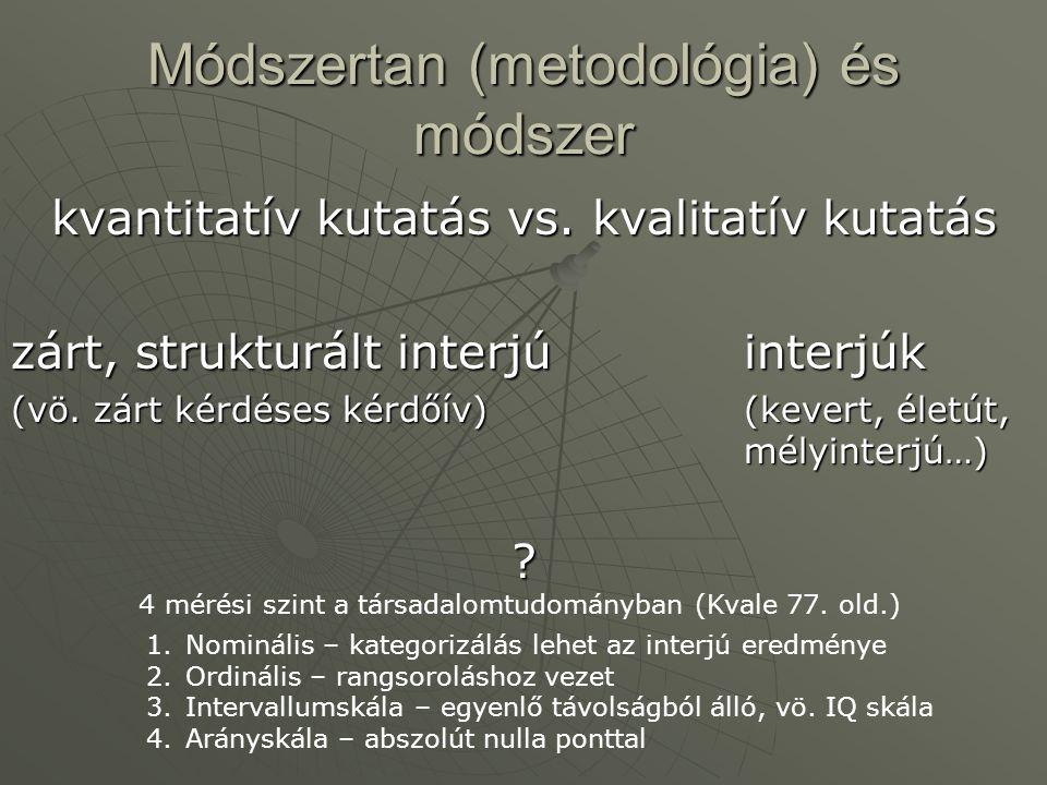 Módszertan (metodológia) és módszer kvantitatív kutatás vs. kvalitatív kutatás zárt, strukturált interjúinterjúk (vö. zárt kérdéses kérdőív)(kevert, é