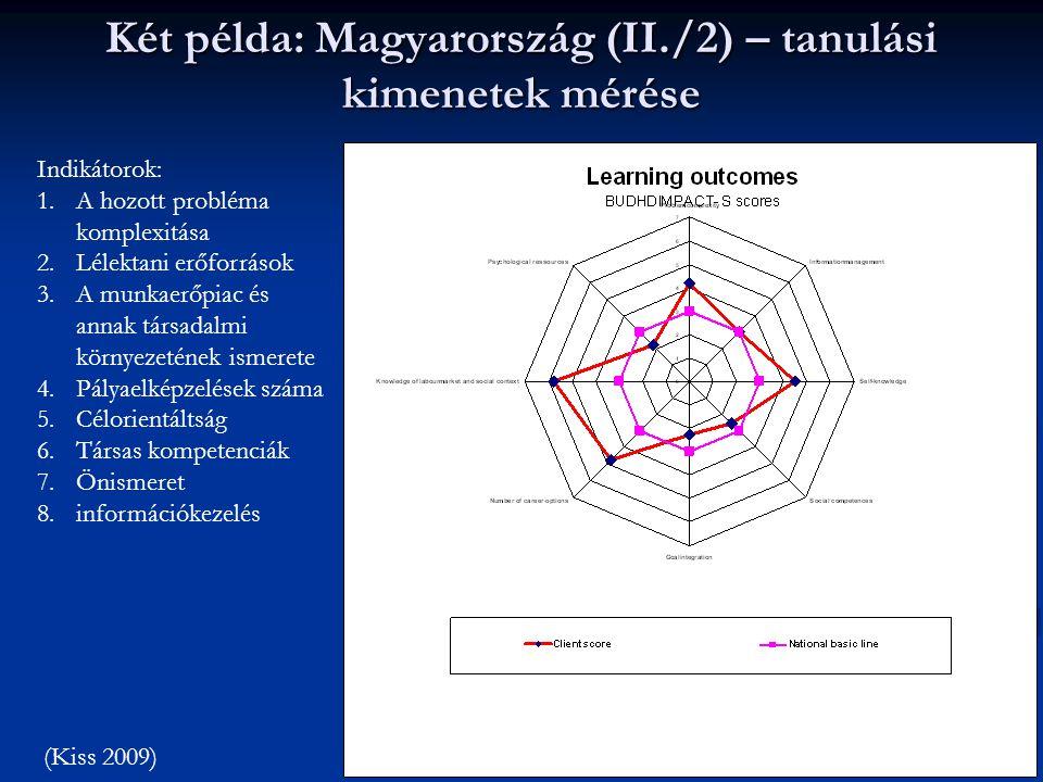 Két példa: Magyarország (II./2) – tanulási kimenetek mérése (Kiss 2009) Indikátorok: 1.A hozott probléma komplexitása 2.Lélektani erőforrások 3.A munk