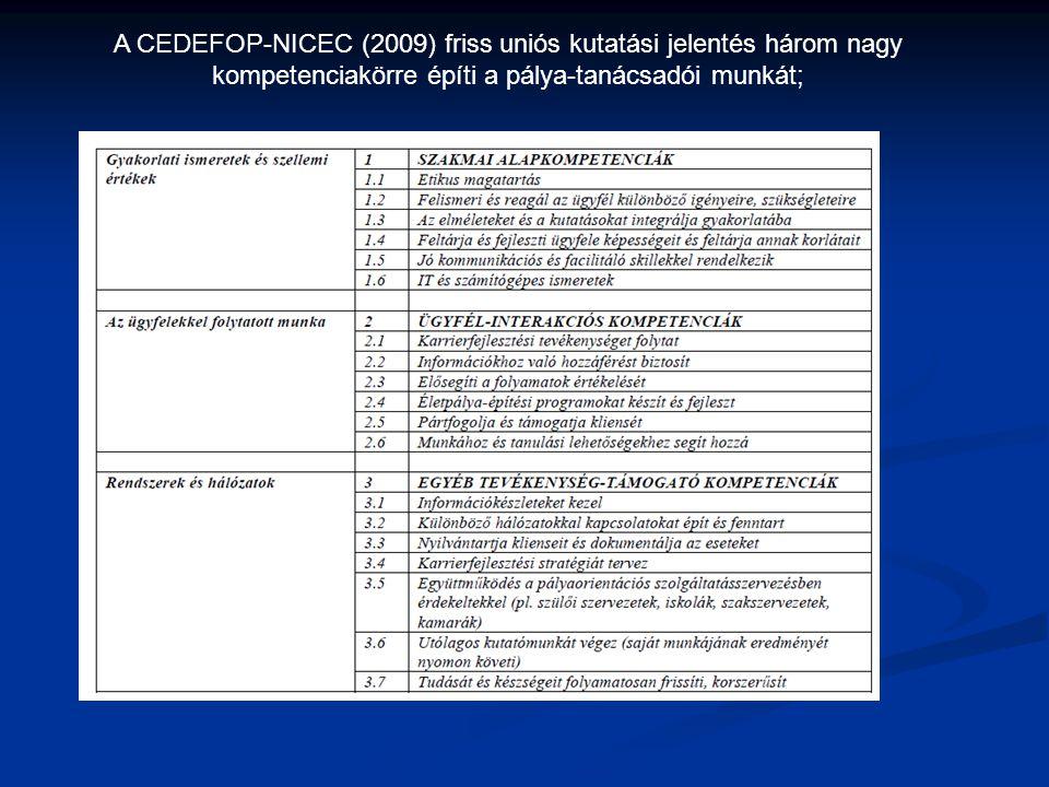 A CEDEFOP-NICEC (2009) friss uniós kutatási jelentés három nagy kompetenciakörre építi a pálya-tanácsadói munkát;