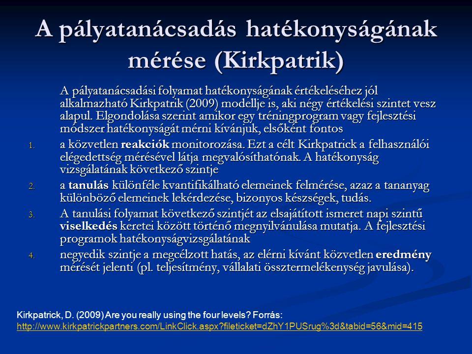 A pályatanácsadás hatékonyságának mérése (Kirkpatrik) A pályatanácsadási folyamat hatékonyságának értékeléséhez jól alkalmazható Kirkpatrik (2009) mod