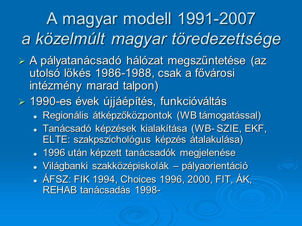 A magyar modell 1991-2007 a közelmúlt magyar töredezettsége  A pályatanácsadó hálózat megszűntetése (az utolsó lökés 1986-1988, csak a fővárosi intézmény marad talpon)  1990-es évek újjáépítés, funkcióváltás Regionális átképzőközpontok (WB támogatással) Regionális átképzőközpontok (WB támogatással) Tanácsadó képzések kialakítása (WB- SZIE, EKF, ELTE: szakpszichológus képzés átalakulása) Tanácsadó képzések kialakítása (WB- SZIE, EKF, ELTE: szakpszichológus képzés átalakulása) 1996 után képzett tanácsadók megjelenése 1996 után képzett tanácsadók megjelenése Világbanki szakközépiskolák – pályaorientáció Világbanki szakközépiskolák – pályaorientáció ÁFSZ: FIK 1994, Choices 1996, 2000, FIT, ÁK, REHAB tanácsadás 1998- ÁFSZ: FIK 1994, Choices 1996, 2000, FIT, ÁK, REHAB tanácsadás 1998-