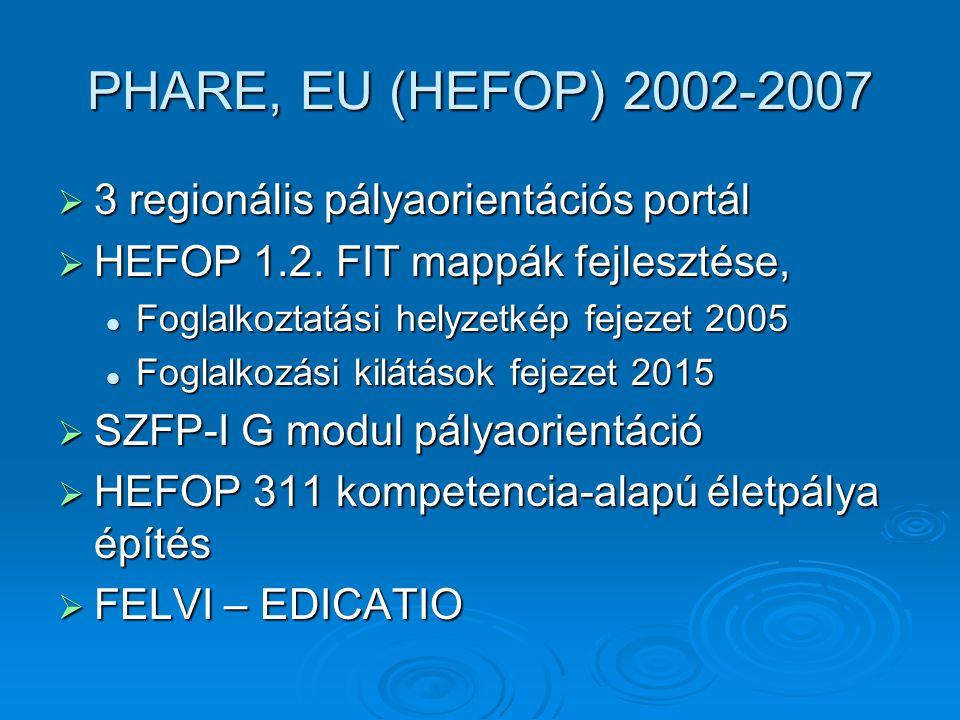 Hazai feladatok, törekvések 2008-2014-(?)  Az EU LL politikájához kapcsolódó hazai rendszer kialakítása  Tanácsadás mindenkinek elv érvényesítése elérhető on-line és elérhető on-line és hagyományos szolgáltatások hagyományos szolgáltatások  Szakpolitikák közötti koordináció (oktatás, foglalkoztatás, közművelődés)