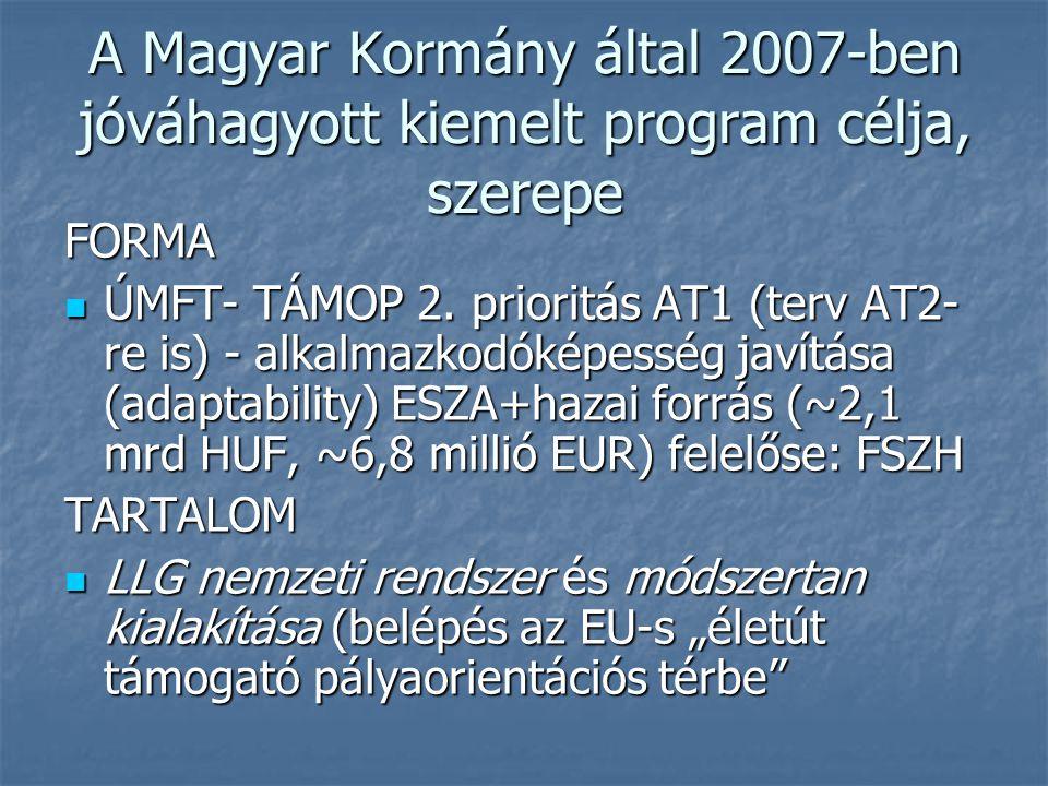 A Magyar Kormány által 2007-ben jóváhagyott kiemelt program célja, szerepe FORMA ÚMFT- TÁMOP 2.