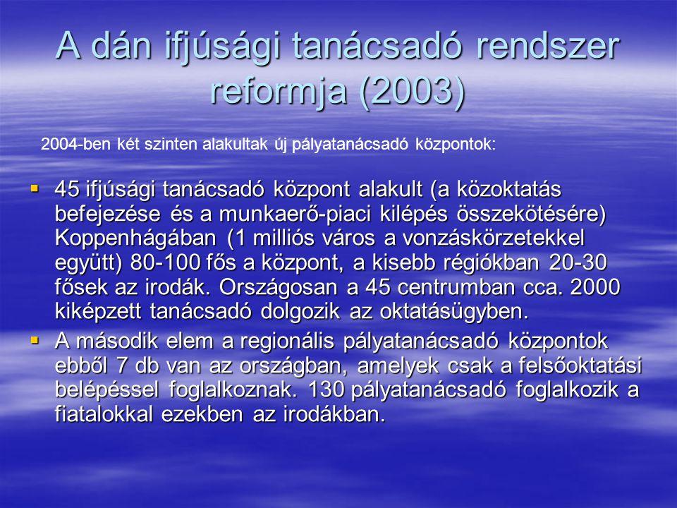 A dán ifjúsági tanácsadó rendszer reformja (2003)  45 ifjúsági tanácsadó központ alakult (a közoktatás befejezése és a munkaerő-piaci kilépés összekö