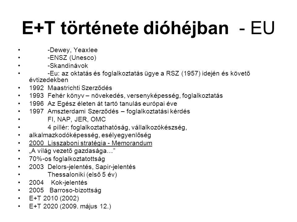 E+T története dióhéjban - EU -Dewey, Yeaxlee -ENSZ (Unesco) -Skandinávok -Eu: az oktatás és foglalkoztatás ügye a RSZ (1957) idején és követő évtizede