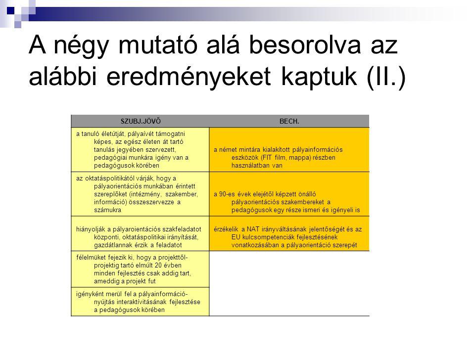 A négy mutató alá besorolva az alábbi eredményeket kaptuk (II.) SZUBJ.JÖVŐBECH.