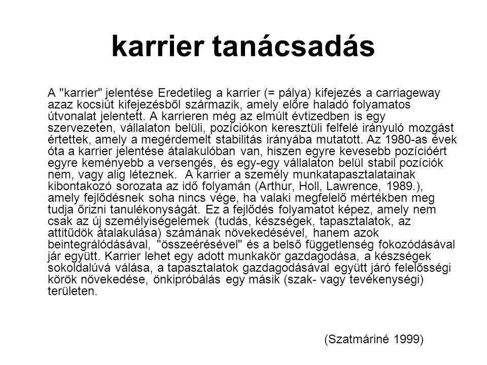 karrier tanácsadás A karrier jelentése Eredetileg a karrier (= pálya) kifejezés a carriageway azaz kocsiút kifejezésből származik, amely előre haladó folyamatos útvonalat jelentett.