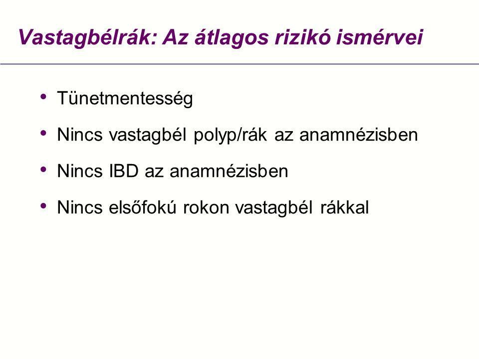 Vastagbélrák: Az átlagos rizikó ismérvei Tünetmentesség Nincs vastagbél polyp/rák az anamnézisben Nincs IBD az anamnézisben Nincs elsőfokú rokon vastagbél rákkal