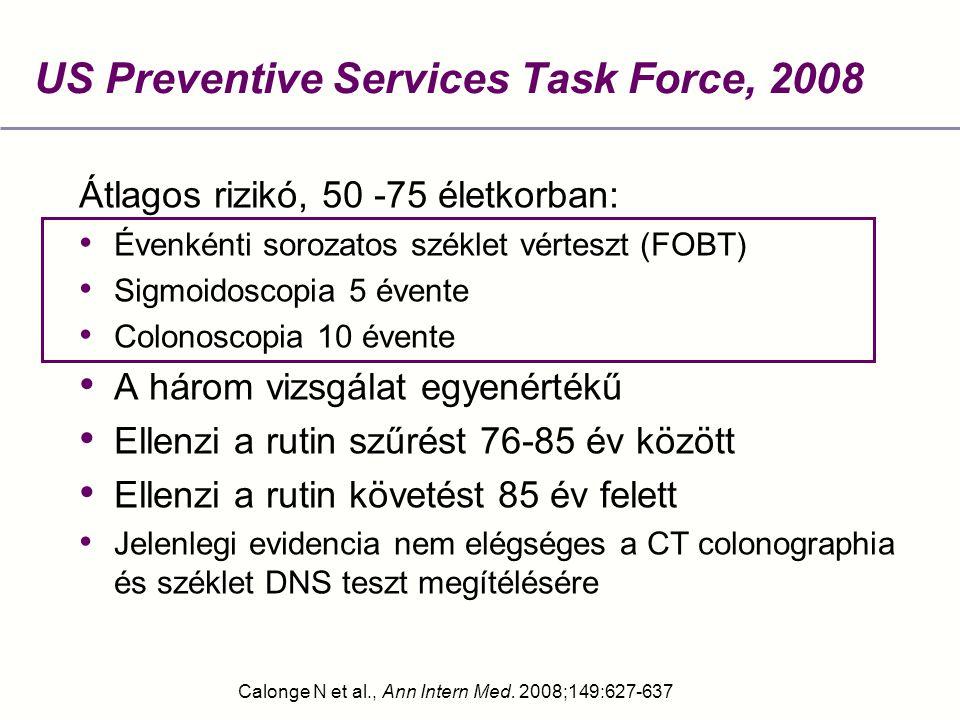 US Preventive Services Task Force, 2008 Átlagos rizikó, 50 -75 életkorban: Évenkénti sorozatos széklet vérteszt (FOBT) Sigmoidoscopia 5 évente Colonoscopia 10 évente A három vizsgálat egyenértékű Ellenzi a rutin szűrést 76-85 év között Ellenzi a rutin követést 85 év felett Jelenlegi evidencia nem elégséges a CT colonographia és széklet DNS teszt megítélésére Calonge N et al., Ann Intern Med.