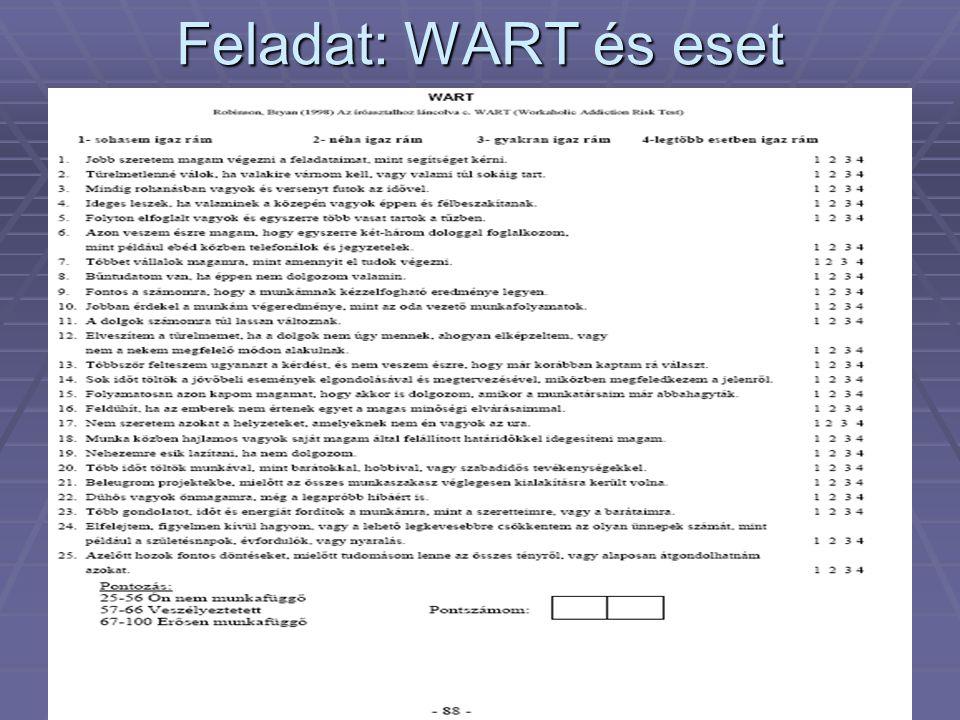 Feladat: WART és eset