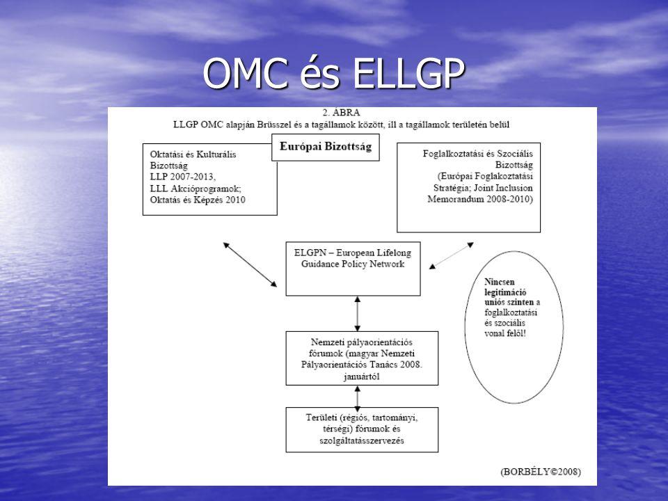 OMC és ELLGP