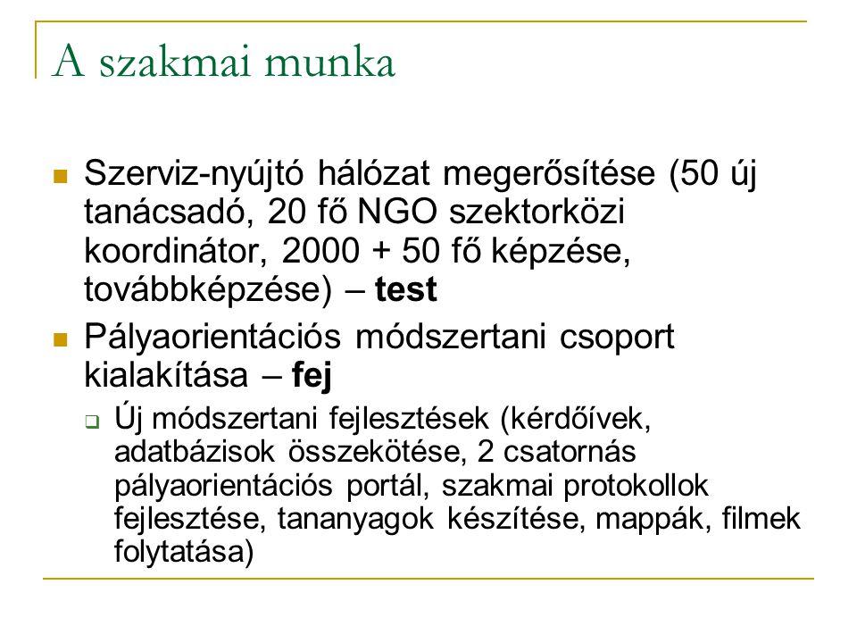 A szakmai munka Szerviz-nyújtó hálózat megerősítése (50 új tanácsadó, 20 fő NGO szektorközi koordinátor, 2000 + 50 fő képzése, továbbképzése) – test P