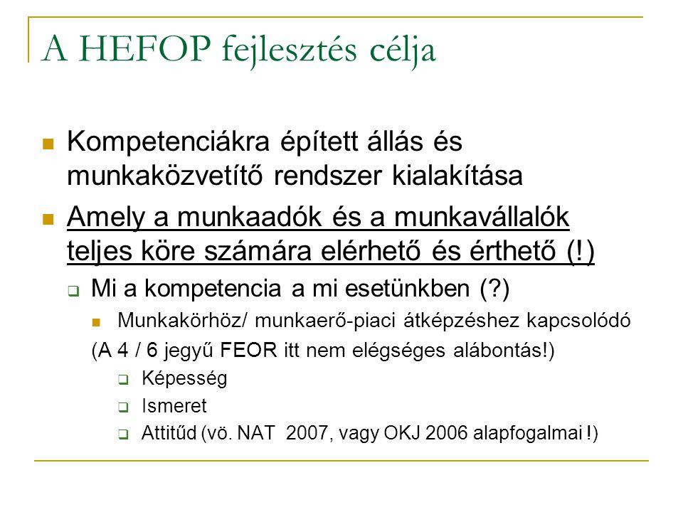 A HEFOP fejlesztés célja Kompetenciákra épített állás és munkaközvetítő rendszer kialakítása Amely a munkaadók és a munkavállalók teljes köre számára elérhető és érthető (!)  Mi a kompetencia a mi esetünkben ( ) Munkakörhöz/ munkaerő-piaci átképzéshez kapcsolódó (A 4 / 6 jegyű FEOR itt nem elégséges alábontás!)  Képesség  Ismeret  Attitűd (vö.