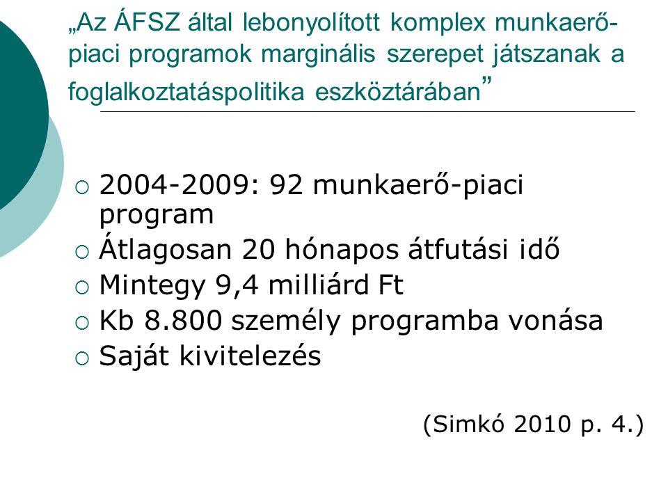 """""""Az ÁFSZ által lebonyolított komplex munkaerő- piaci programok marginális szerepet játszanak a foglalkoztatáspolitika eszköztárában  2004-2009: 92 munkaerő-piaci program  Átlagosan 20 hónapos átfutási idő  Mintegy 9,4 milliárd Ft  Kb 8.800 személy programba vonása  Saját kivitelezés (Simkó 2010 p."""